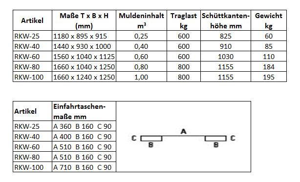 Tabelle-RKW571f71c06008e